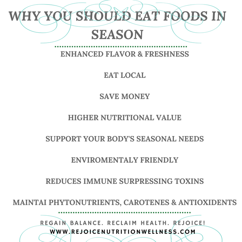 why should you buys foods in season